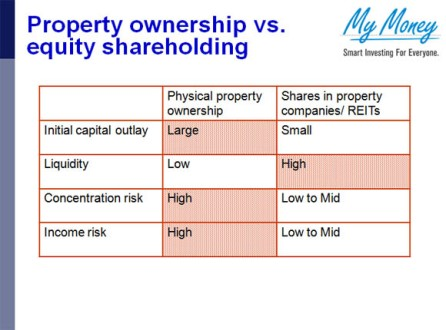reits vs property.jpg